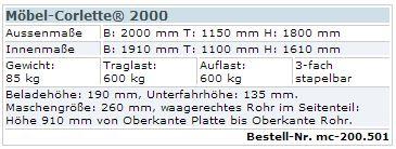 Möbel-Corlette® 2000