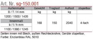 sg-150.001 Beschrieb
