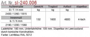 sl-240.006 Beschrieb